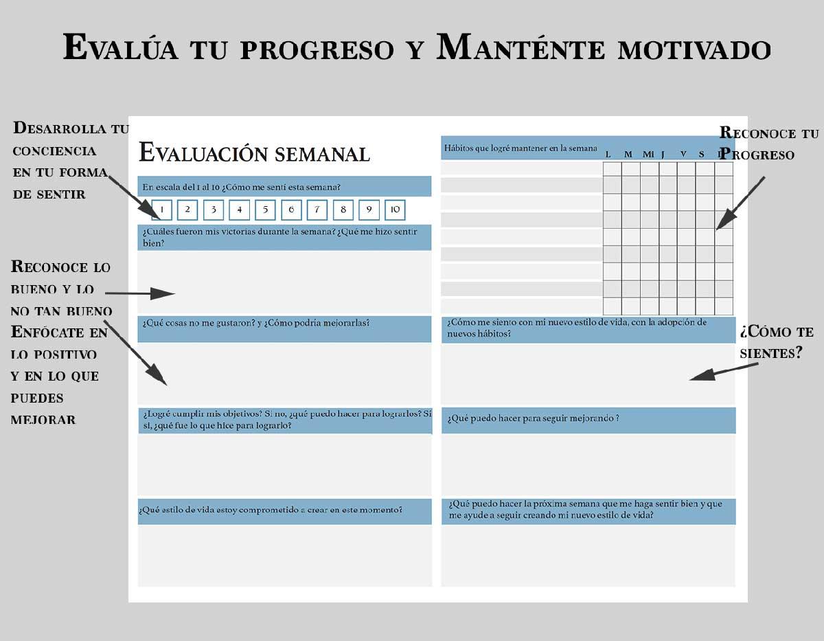 kit-5-evaluacion-semanal - Angie Ramos